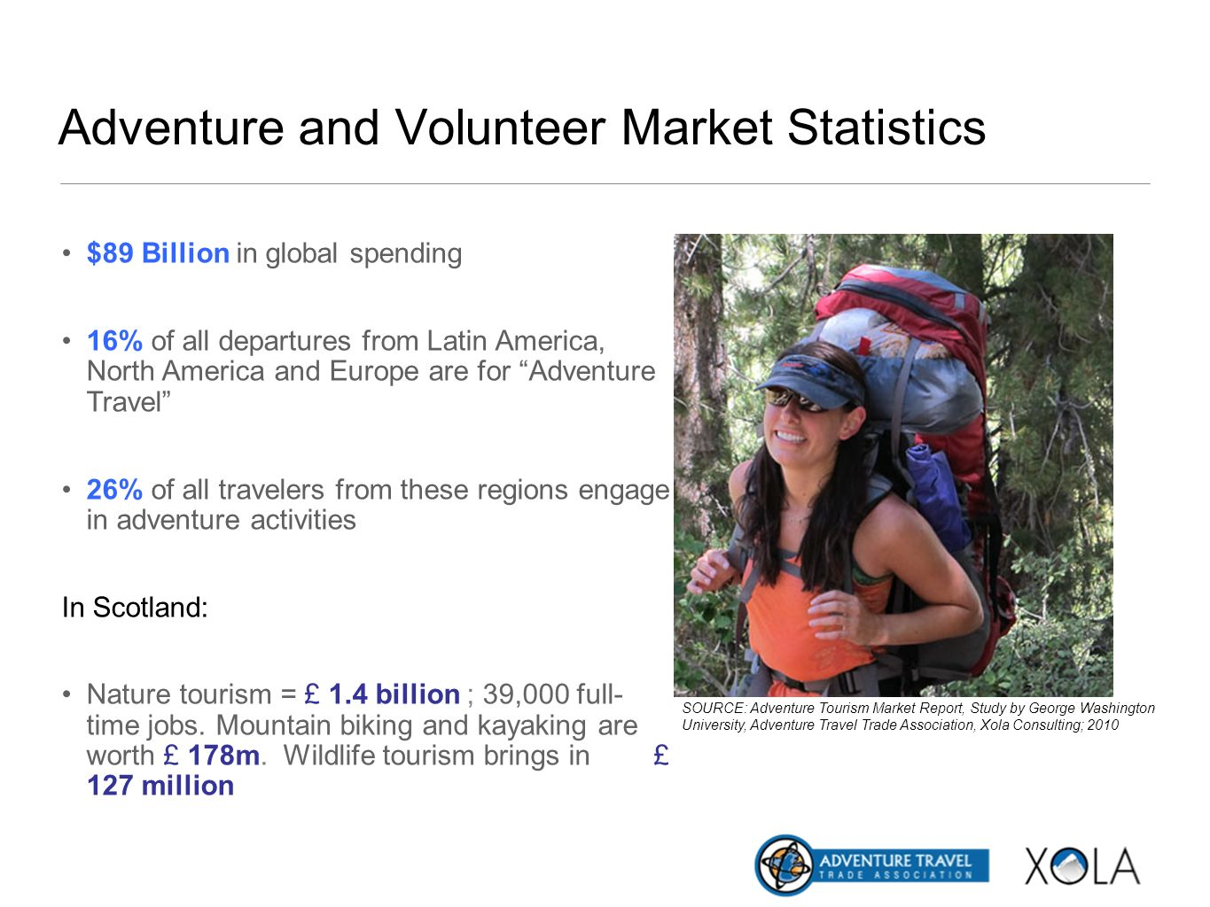 Adventure and Volunteer Market Statistics