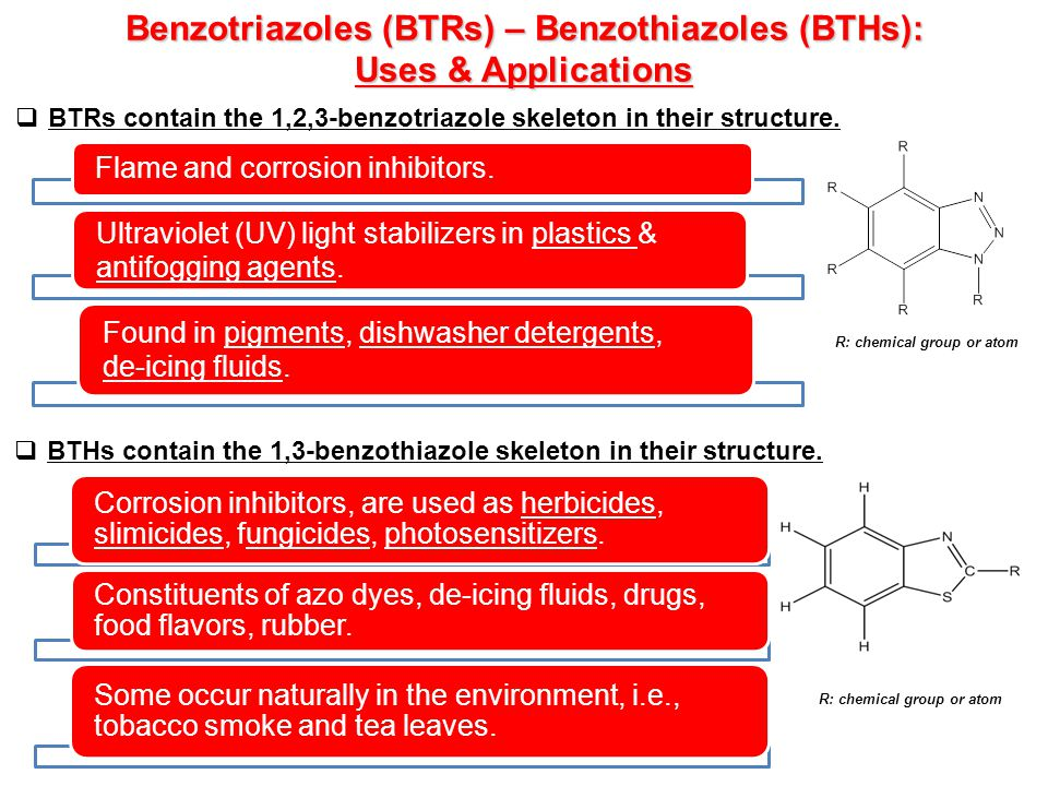 Benzotriazoles (BTRs) – Benzothiazoles (BTHs): Uses & Applications