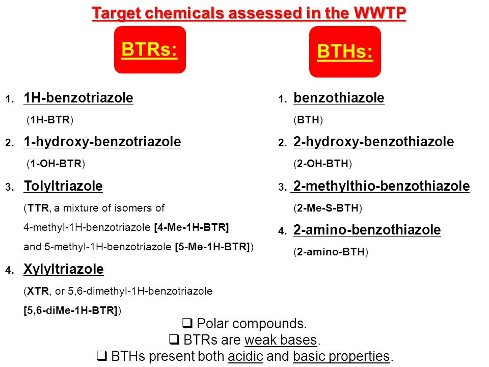 Target chemicals assessed in the WWTP