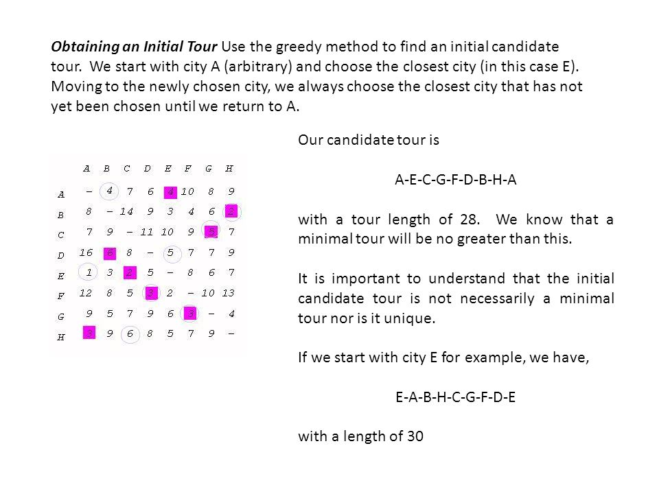 Obtaining an Initial Tour Use the greedy method to find an initial candidate tour. We start with city A (arbitrary) and choose the closest city (in this case E). Moving to the newly chosen city, we always choose the closest city that has not yet been chosen until we return to A.