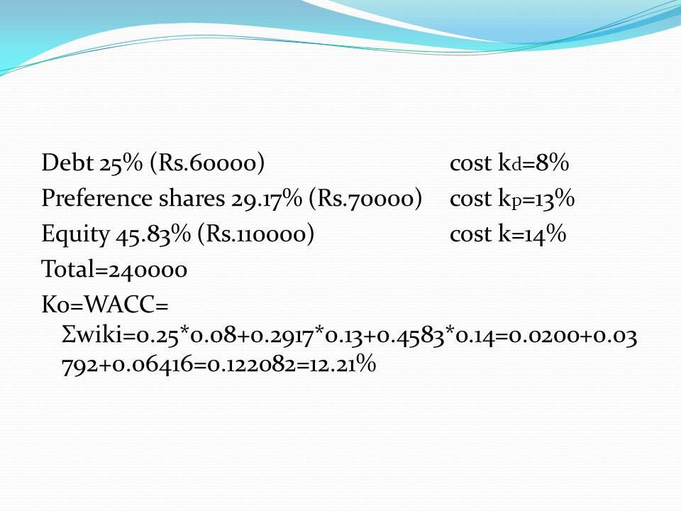 Debt 25% (Rs.60000) cost kd=8% Preference shares 29.17% (Rs.70000) cost kp=13% Equity 45.83% (Rs.110000) cost k=14%