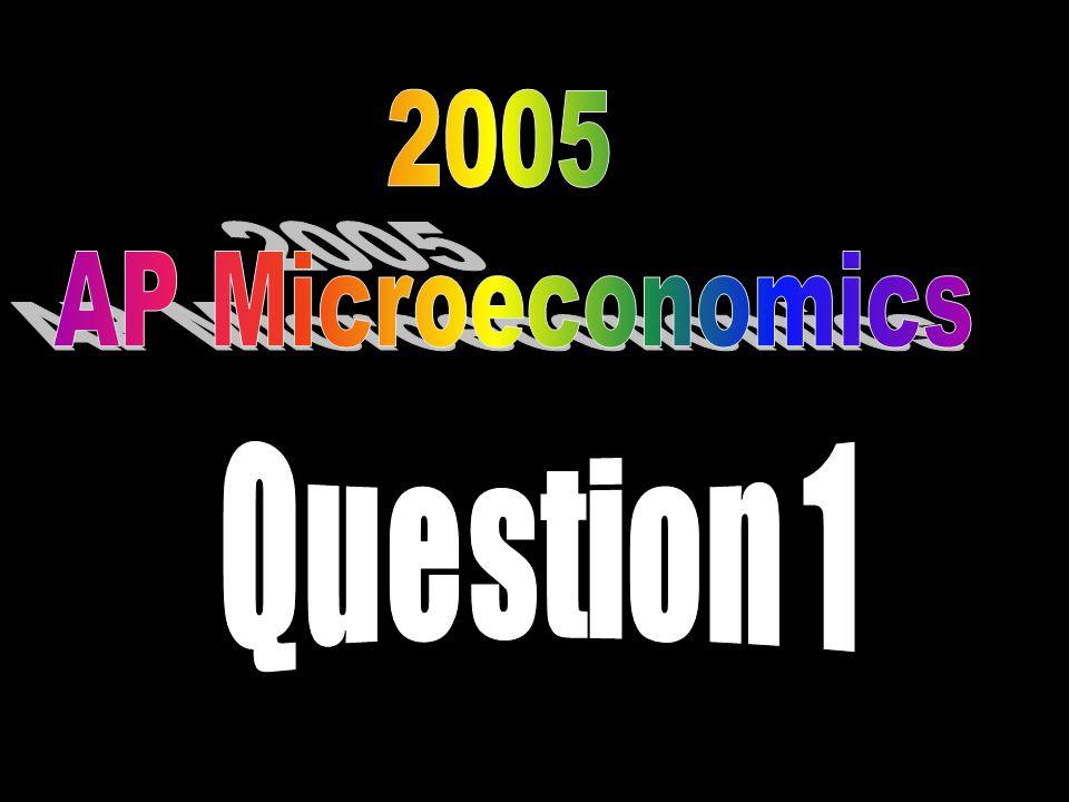 2005 AP Microeconomics Question 1