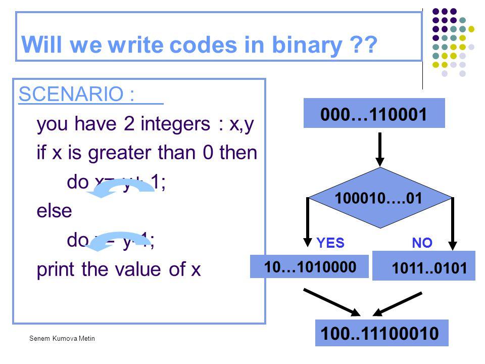 Will we write codes in binary