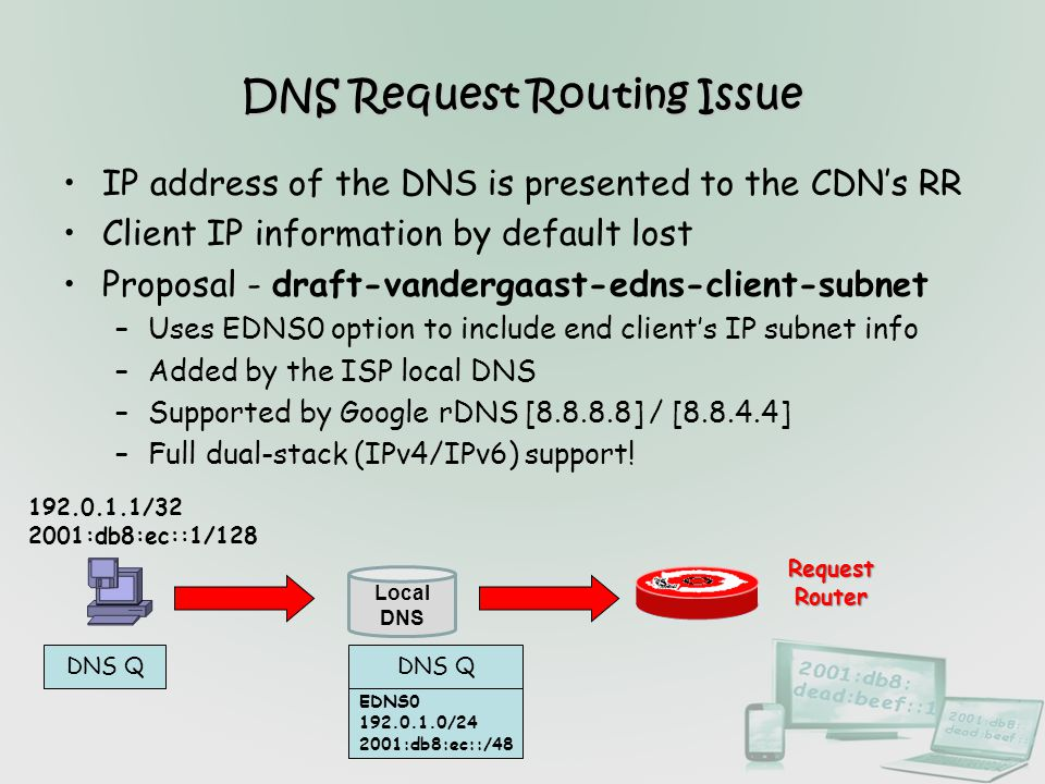 DNS Request Routing Issue