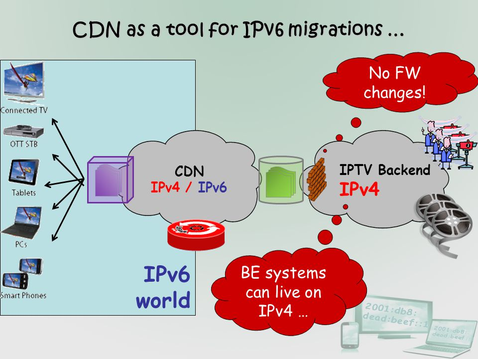 CDN as a tool for IPv6 migrations …