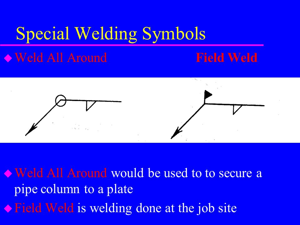 Special Welding Symbols