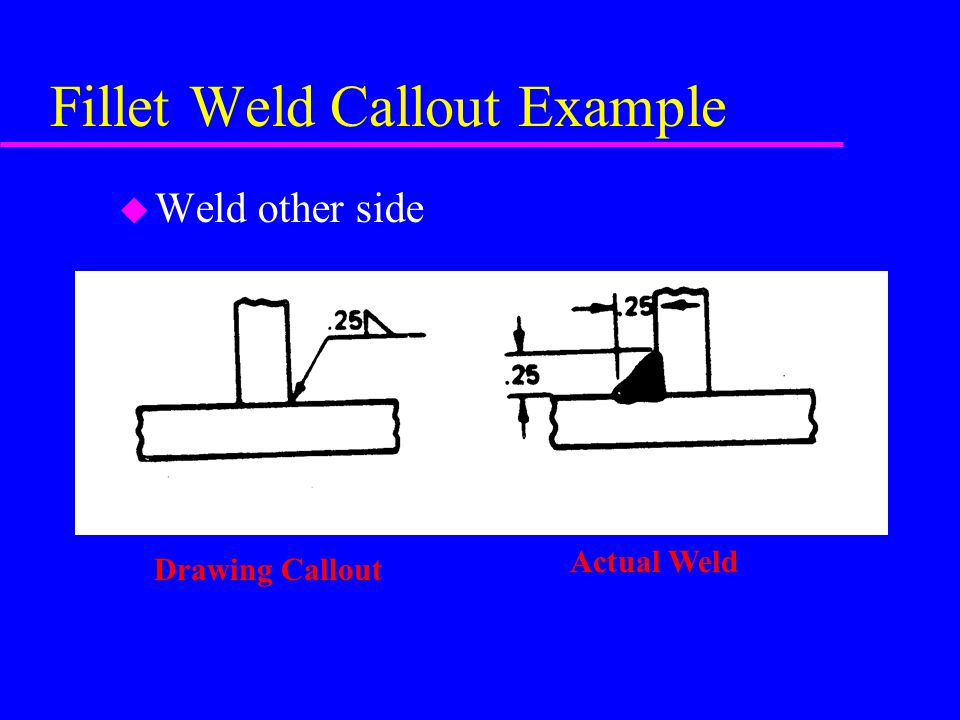 Fillet Weld Callout Example
