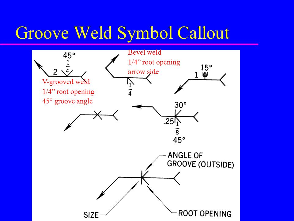 Groove Weld Symbol Callout