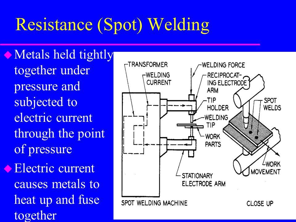 Resistance (Spot) Welding