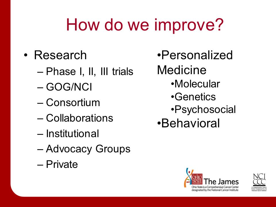 How do we improve Research Personalized Medicine Behavioral