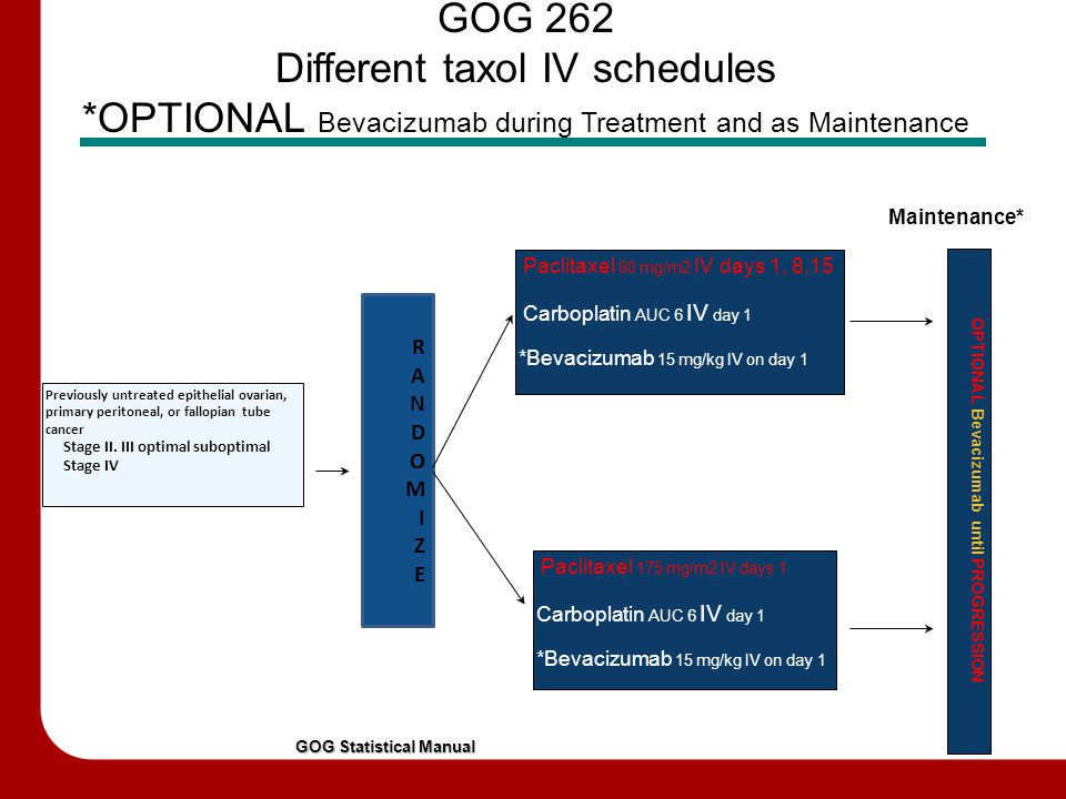 OPTIONAL Bevacizumab until PROGRESSION GOG Statistical Manual
