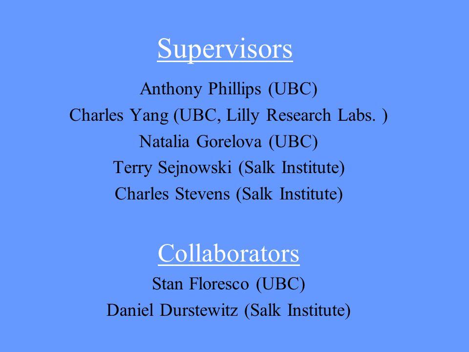 Supervisors Collaborators Anthony Phillips (UBC)