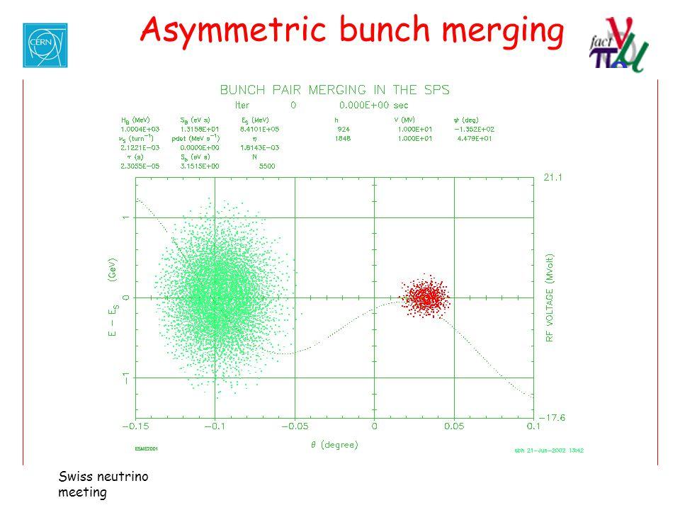 Asymmetric bunch merging