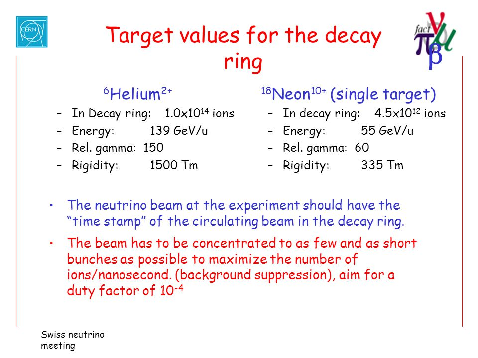 Target values for the decay ring