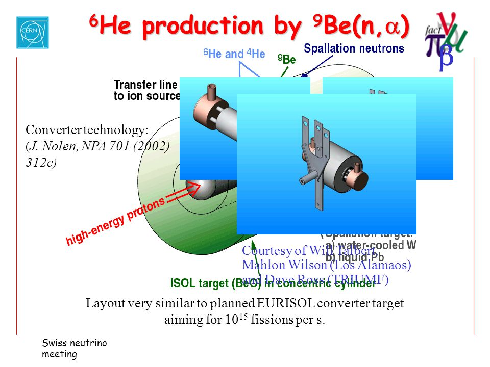 6He production by 9Be(n,a)