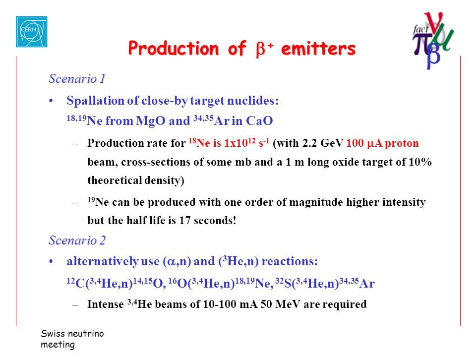 Production of b+ emitters