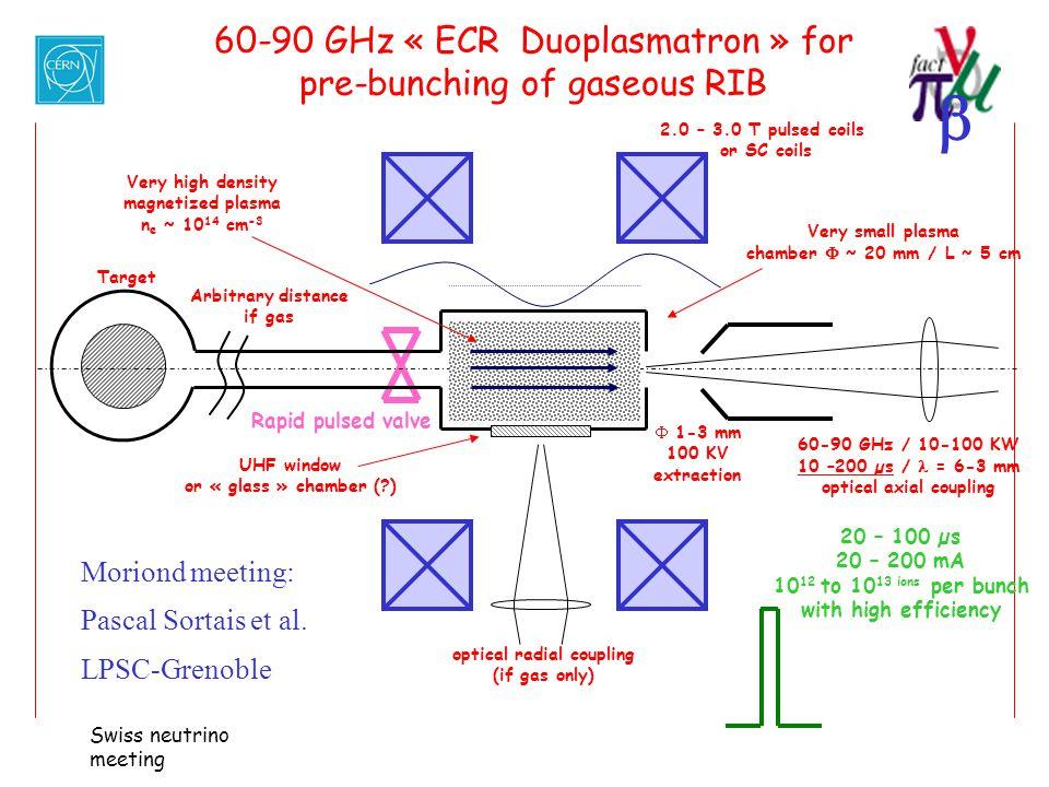60-90 GHz « ECR Duoplasmatron » for pre-bunching of gaseous RIB