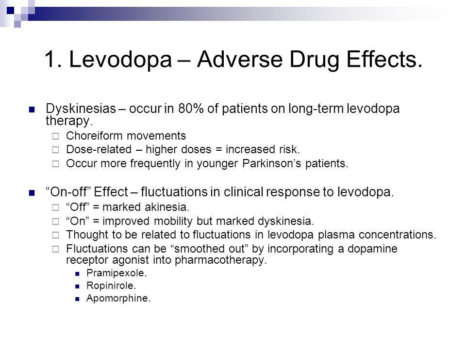 1. Levodopa – Adverse Drug Effects.