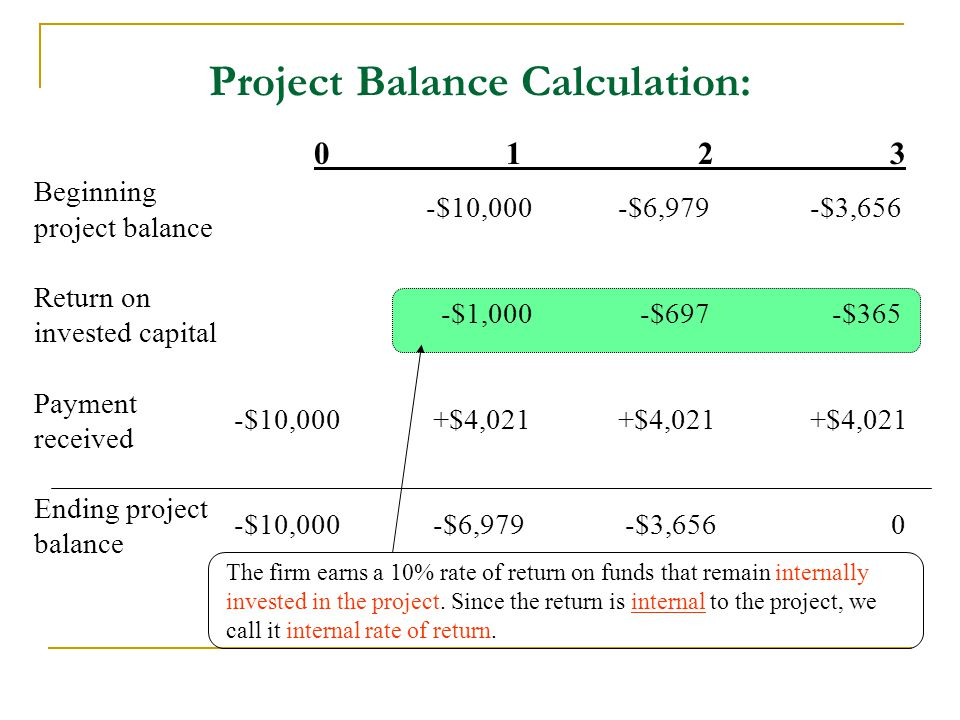 Project Balance Calculation: