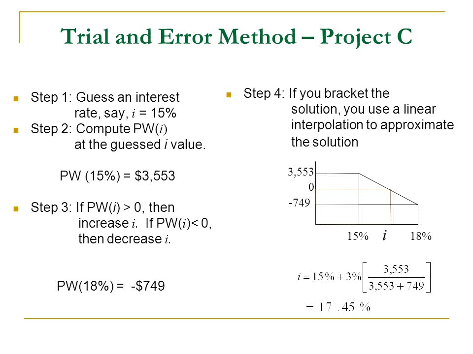 Trial and Error Method – Project C