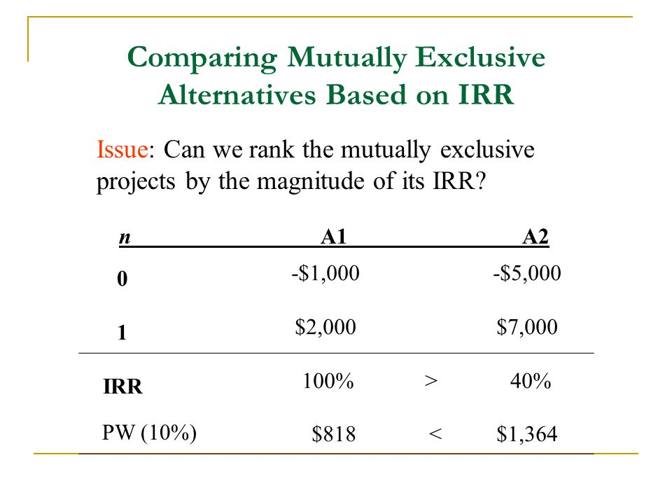 Comparing Mutually Exclusive Alternatives Based on IRR