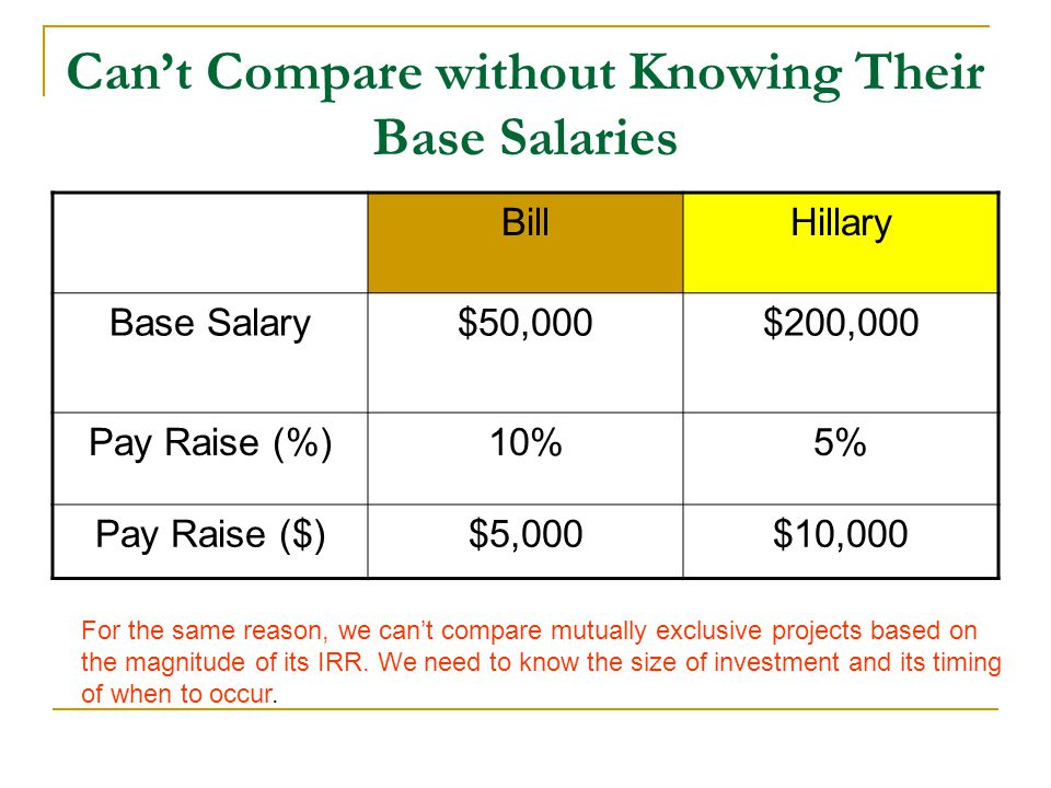 Can't Compare without Knowing Their Base Salaries