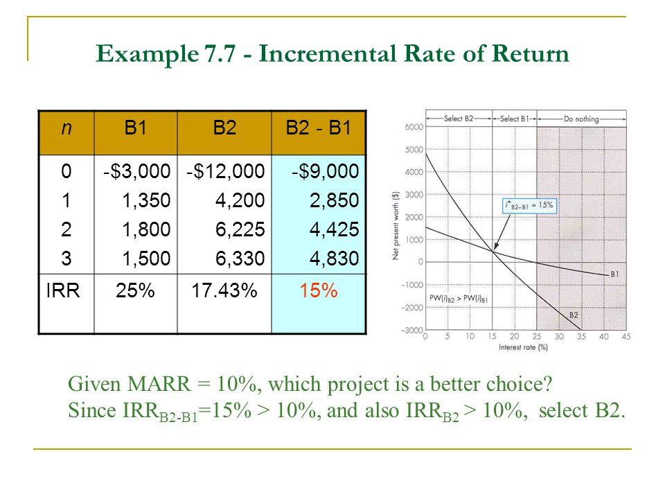 Example 7.7 - Incremental Rate of Return