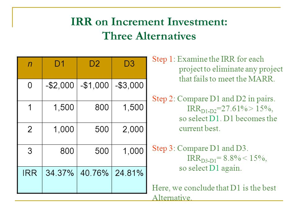 IRR on Increment Investment: Three Alternatives