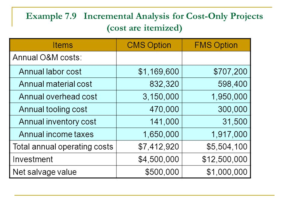 Example 7.9 Incremental Analysis for Cost-Only Projects