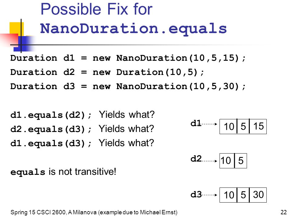 Possible Fix for NanoDuration.equals