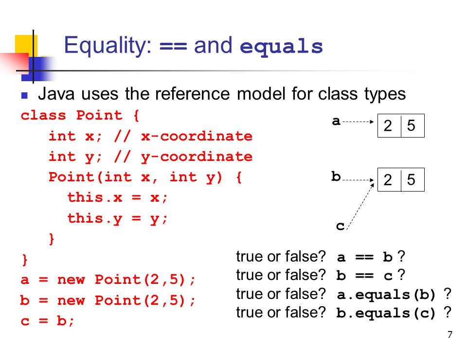 Equality: == and equals