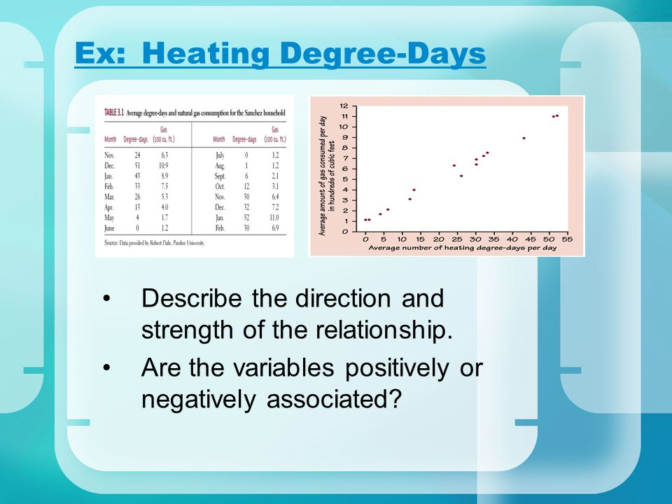 Ex: Heating Degree-Days