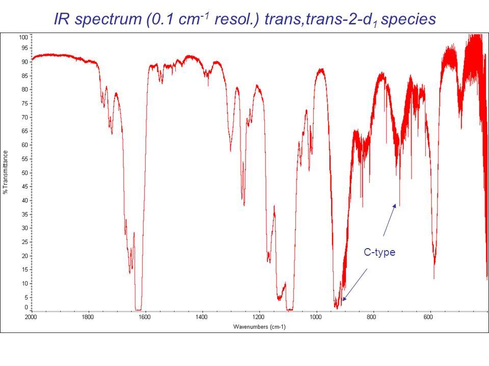 IR spectrum (0.1 cm-1 resol.) trans,trans-2-d1 species