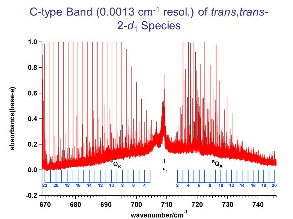 C-type Band (0.0013 cm-1 resol.) of trans,trans-2-d1 Species