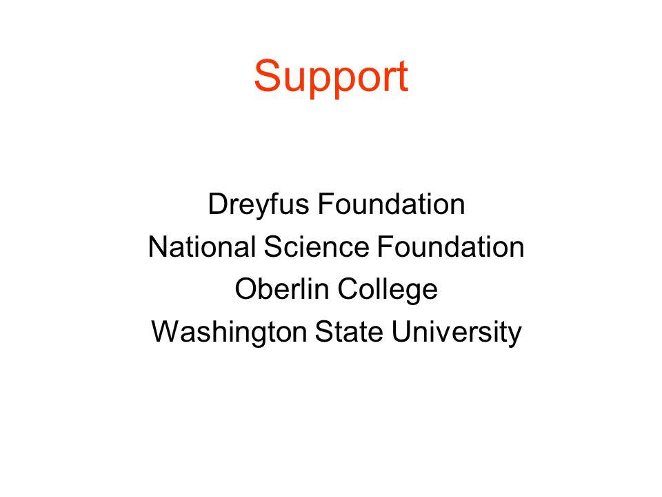 Support Dreyfus Foundation National Science Foundation Oberlin College