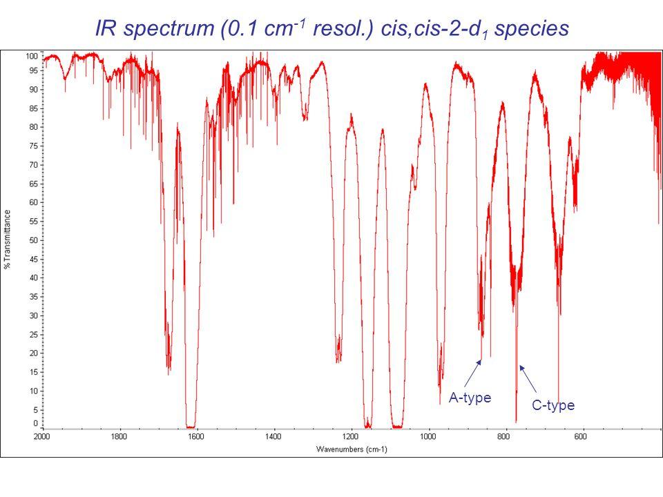 IR spectrum (0.1 cm-1 resol.) cis,cis-2-d1 species