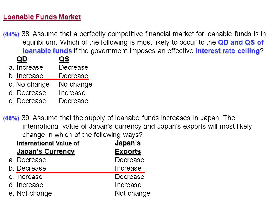 change in which of the following ways International Value of Japan's