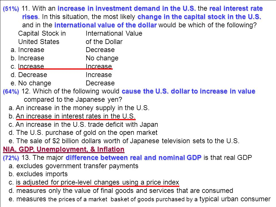Capital Stock in International Value United States of the Dollar