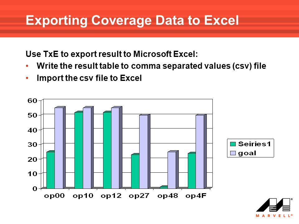 Exporting Coverage Data to Excel