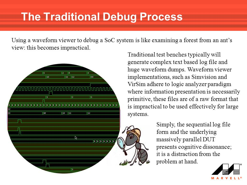 The Traditional Debug Process