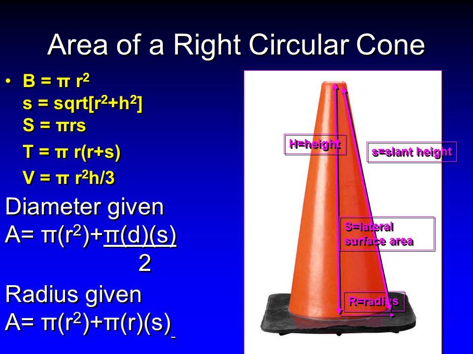 Area of a Right Circular Cone