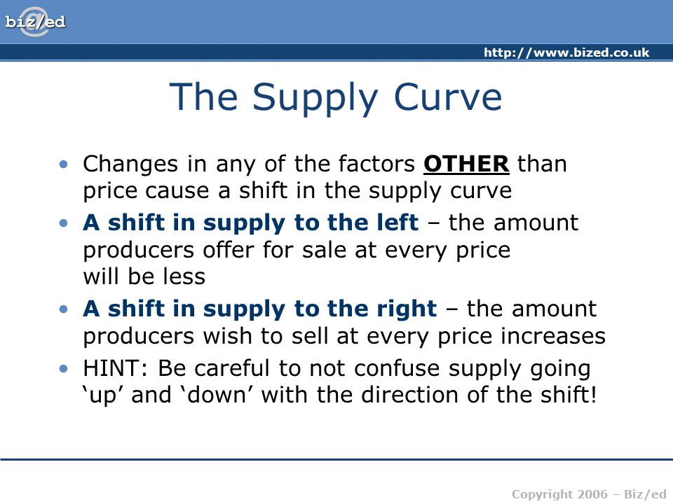 The Supply Curve Changes in any of the factors OTHER than price cause a shift in the supply curve.