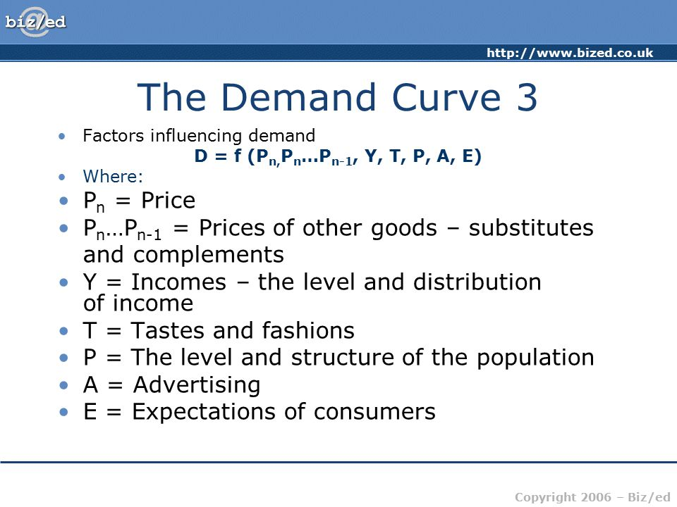 The Demand Curve 3 Pn = Price