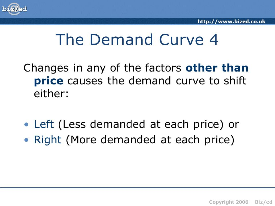 The Demand Curve 4 Changes in any of the factors other than price causes the demand curve to shift either: