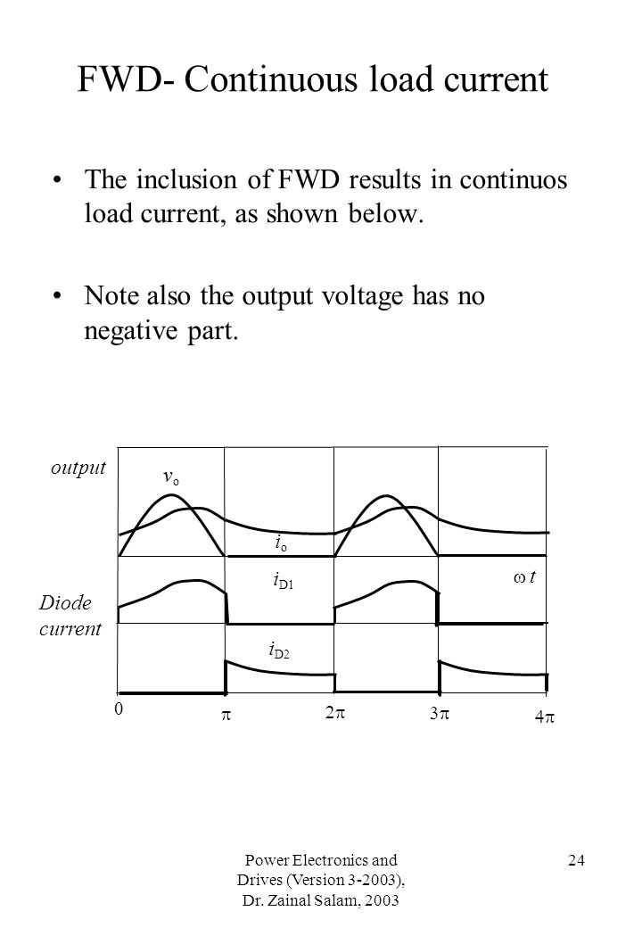 FWD- Continuous load current
