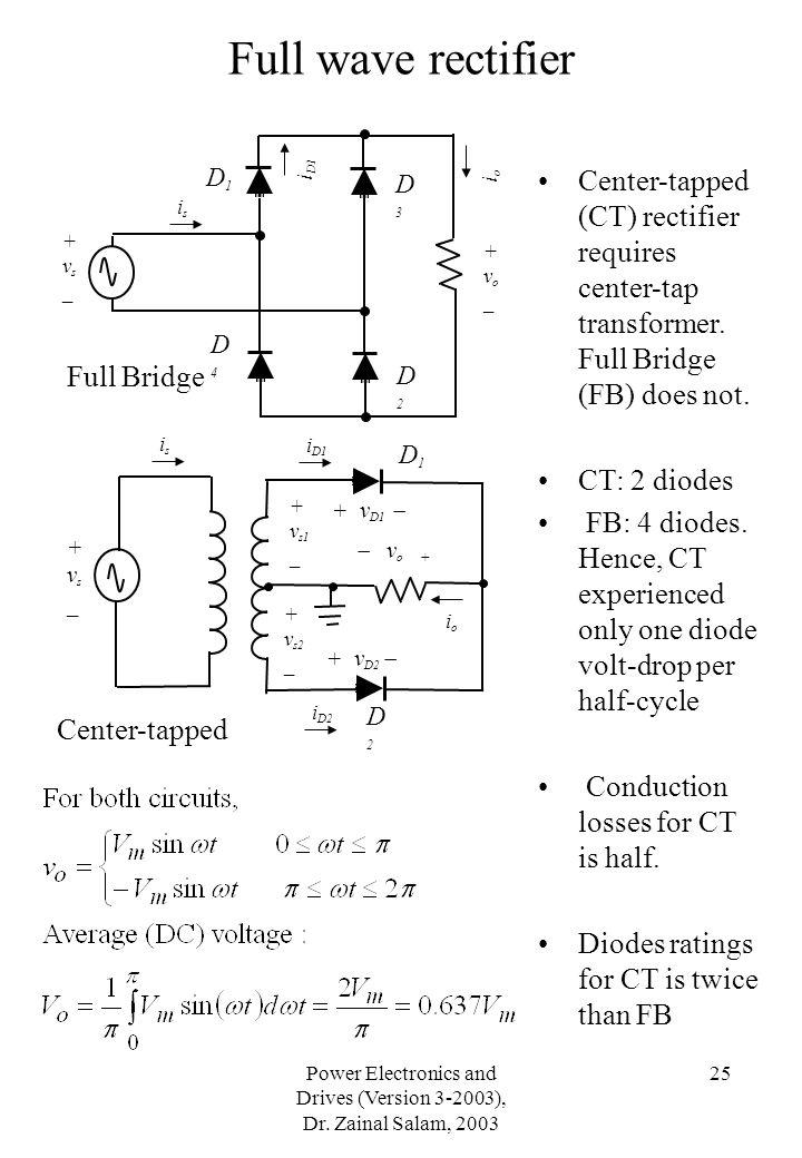 Power Electronics and Drives (Version 3-2003), Dr. Zainal Salam, 2003