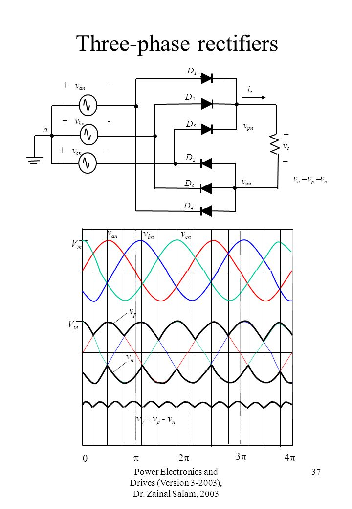 Three-phase rectifiers