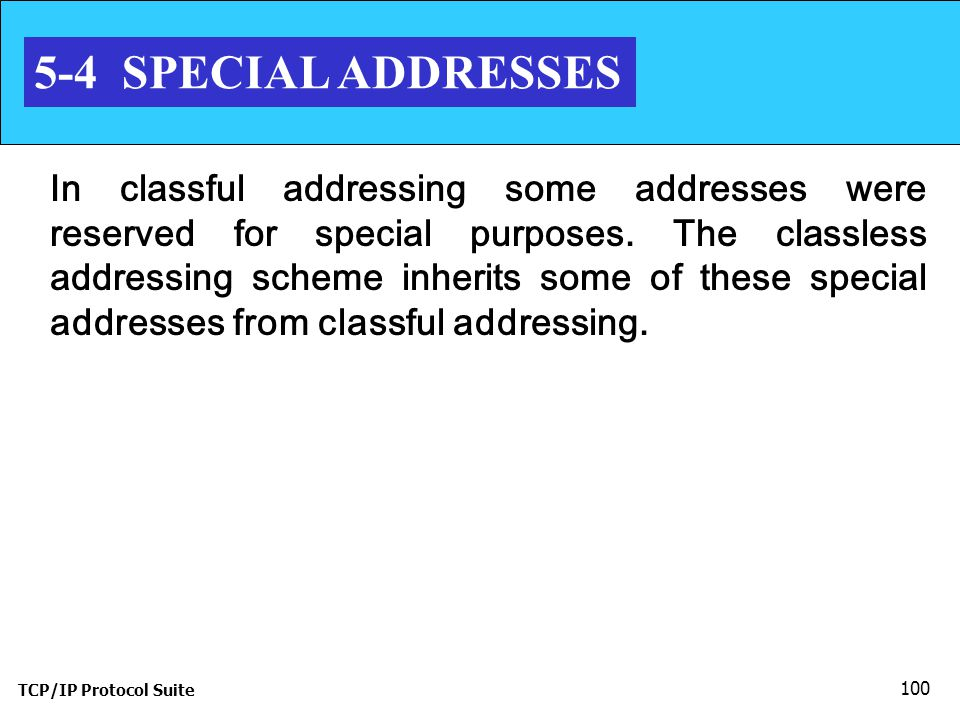 5-4 SPECIAL ADDRESSES