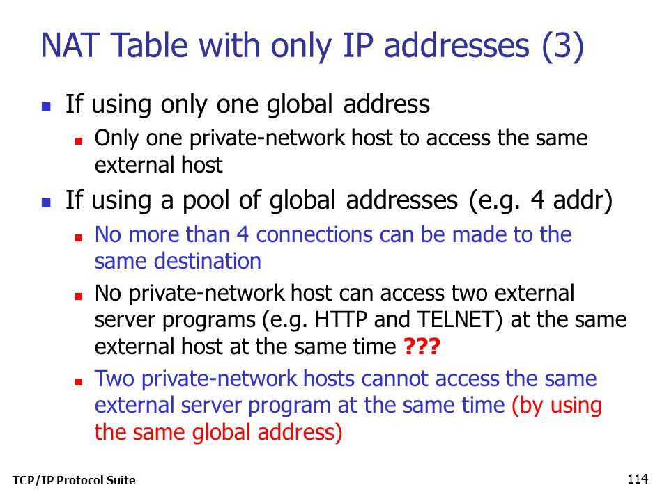 NAT Table with only IP addresses (3)