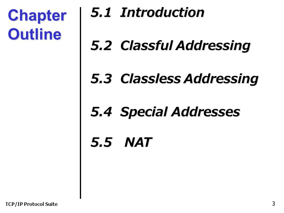 Chapter Outline 5.1 Introduction 5.2 Classful Addressing